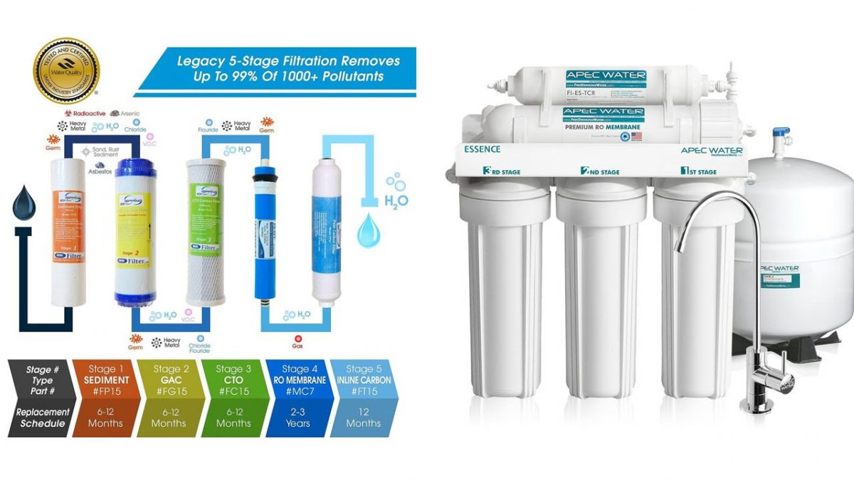 Top 5 Best Water Filtration Systems Reviews 2016 Best